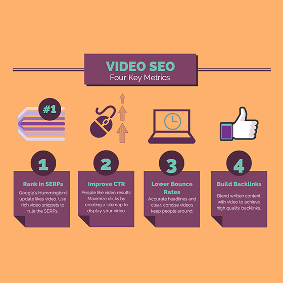 Video-Marketing-SEO-4-Key-Metrics
