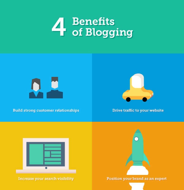 benfits-of-having-a-blog