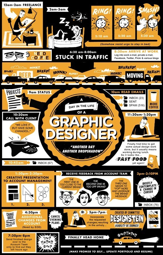 graphic-design-adelaide-infographic